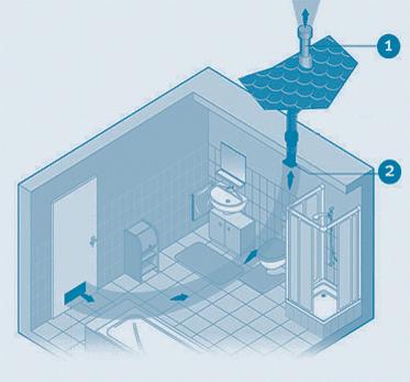 loodgieter leiden ventilatie